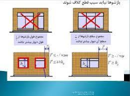 پاورپوينت اجراي ساختمان ها با مصالح بنايي در 146 اسلاید