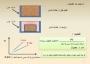 پاورپوینت آزمایشگاه مکانیک خاک - آزمایش: بررسی  حد انقباض