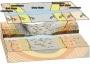 پاورپوینت زمین شناسی مهندسی - آشنایی با ساختمان داخلی زمین